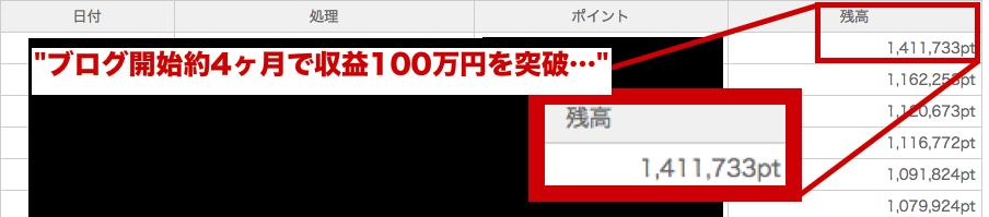 (ブログ開始約4ヶ月で収益100万円を突破…)