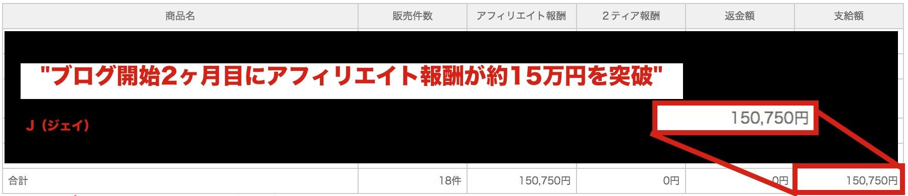 (ブログ開始2ヶ月目にアフィリエイト報酬が約15万円を突破‥)